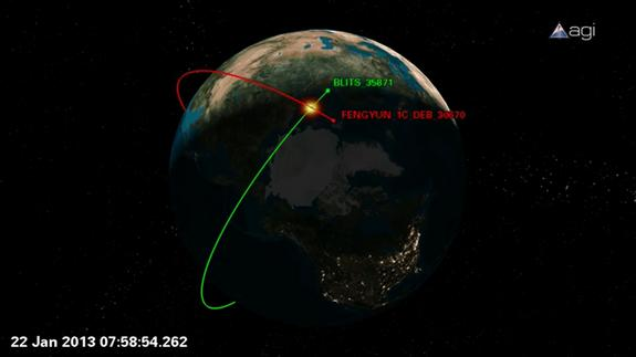 Russian Satellite Hit By Chinese Debris Highlights Space Junk Threat