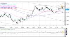 Forex_Euro_Slide_Continues_as_US_Dollar_Rallies_Ahead_of_November_NFPs_fx_news_technical_analysis_body_Picture_6.png, Forex: Euro Slide Continues as U...