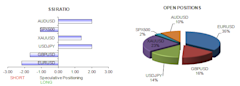 ssi_table_story_body_Picture_11.png, Forex Analysis: Trading Systems Sell US Dollar