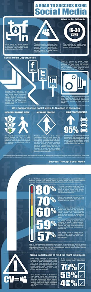 Small Business Success Using Social Media [Infographic] image aroadtosuccess socialmedia 650