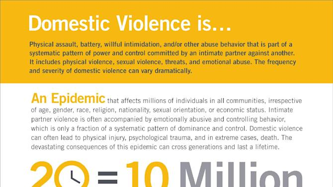 INFOGRAPHIC DISTRIBUTED FOR DIGNITY HEALTH - Domestic violence is a crime that hurts millions of Americans a year. Understanding the severity of domestic violence brings us one step closer to stopping this epidemic. For more information, visit dignityhealth.org/domesticviolence. (Dignity Health via AP Images)