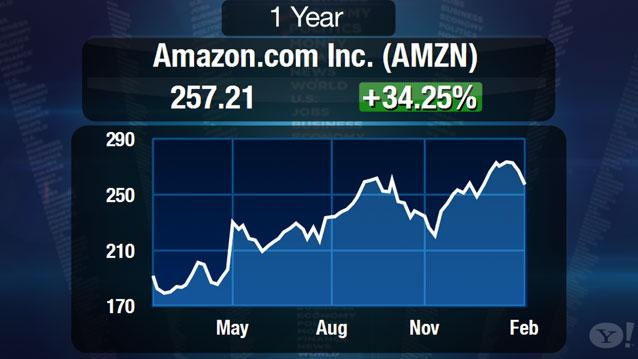 Amazon Beats Apple as America's Most Trusted Company