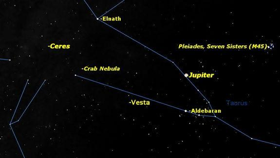 Space Rocks Vesta and Ceres Visible in Night Sky This Week