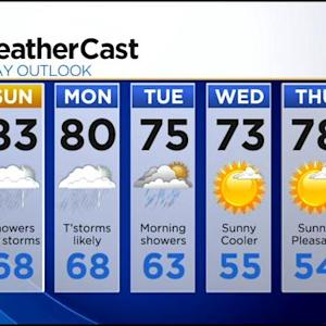 KDKA-TV Evening Forecast (7/12)
