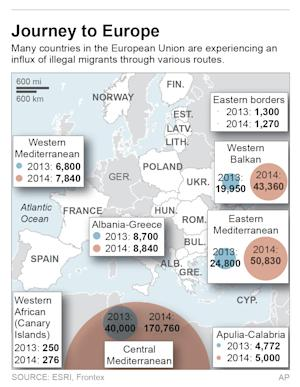 Map shows main migration routes into EU countries; …
