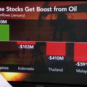 Philippine Stocks Get Boost From Cheap Oil
