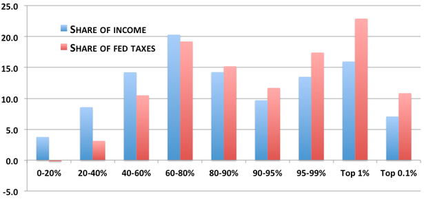 tax graph 1.png