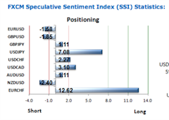 LEARN_FOREX_SSI_BREAKOUTS_body_Picture_3.png, LEARN FOREX: SSI Breakouts