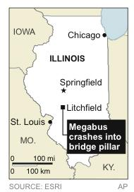 Locates Litchfield, IL, where a Megabus plowed into a bridge pillar along an Illinois interstate.