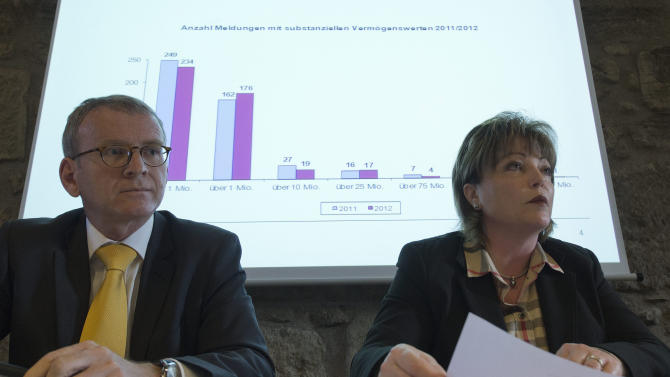 Chief of the Swiss Money Laundering Reporting Office, MROS, Judith Voney, right, and her deputy Adrian Lobsiger, left, attend a news conference where they present the annual report of the office in Bern, Switzerland, Tuesday, May 14, 2013. Swiss authorities investigated several reports of terrorist financing among a high number of suspected money-laundering cases connected to banks last year. The number involving terrorist financing rose to 15 in 2012, five more than a year earlier, due to a single complex case of almost US dollar 8 million, according to an annual report issued by MROS. (AP Photo/Keystone, Lukas Lehmann)