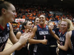 Gonzaga Women Earn Still More Chances To Play Close To Home