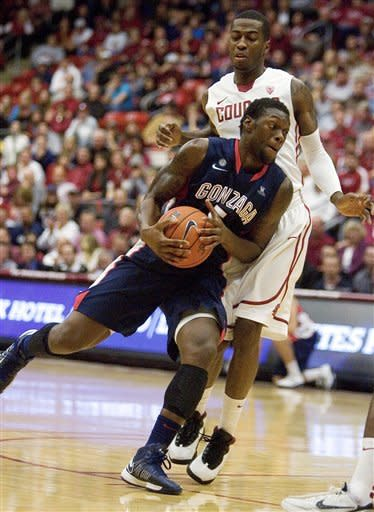 No. 10 Gonzaga beats Washington State 71-69