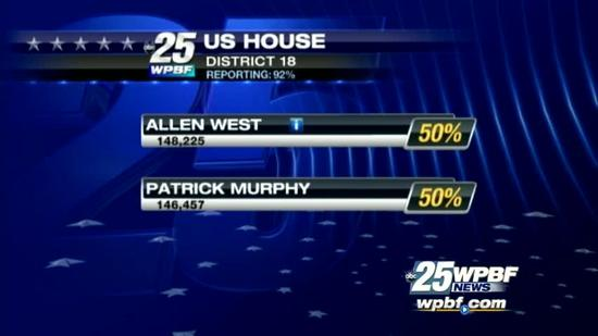 West vs. Murphy too close to call