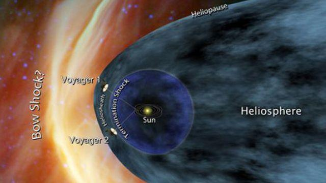 NASA's Voyager 1 spacecraft nearing edge of solar system