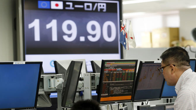 Currency traders monitor the yen-dollar situation at a foreign  exchange company in Tokyo,Tuesday, Feb. 26, 2013. In currency markets, the dollar was down 0.7 percent to 91.92 yen. But the yen, which has fallen by about 20 percent in recent weeks, is still much weaker than it was for most of last year.  (AP Photo/Koji Sasahara)