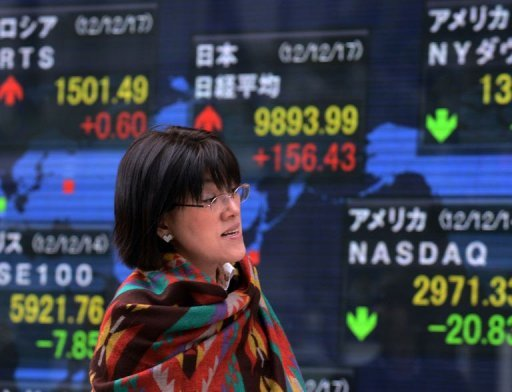 &lt;p&gt;A pedestrian passes a share prices board in Tokyo on December 17, 2012. Tokyo stocks rose 0.20 percent at the open on Tuesday, tracing Wall Street gains on signs of progress in negotiations to prevent the US economy from going over the &quot;fiscal cliff&quot;.&lt;/p&gt;