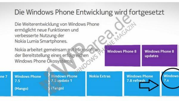 Windows Phone 7 Handsets Will Be Updated Past 7.8 [REPORT]