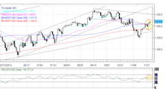 Forex_Euro_Maintains_Rebound_Yen_Back_to_Recent_Lows_After_October_CPI_fx_news_currency_trading_technical_analysis_body_Picture_2.png, Forex: Euro Mai...