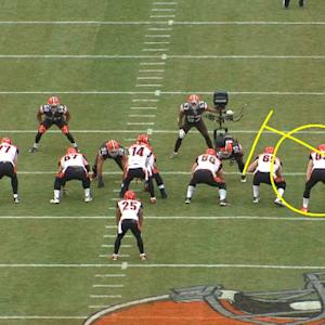 Mayock's Slant: Cincinnati Bengals showcase running game
