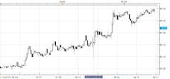 Forex_News_USDJPY_Rally_Continues_Despite_Miss_on_US_Retail_Sales_body_Picture_1.png, Forex News: USD/JPY Rally Continues Despite Miss on US Retail Sa...