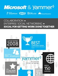 Microsoft has acquire business social network Yammer for $1.2 billion