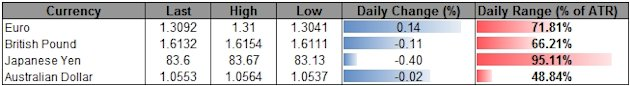 Forex_USD_Maintains_Broader_Trend_Despite_Fed_Easing-_GBP_Eyes_162_body_ScreenShot112.png, Forex: USD Maintains Broader Trend Despite Fed Easing- GBP ...