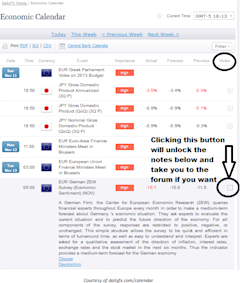 Learn_Fore_Trading_Economic_News_with_DailyFX_s_Economic_Calendar__body_Picture_12.png, Learn Forex: Trading Market News with DailyFX' s Economic Ca...
