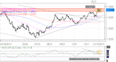 Forex_Yen_Rallies_Post_BoJ__Strength_Offers_Opportunities_to_Sell_body_Picture_1.png, Forex: Yen Rallies Post-BoJ - Strength Offers Opportunities to S...