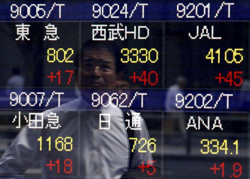 Asia stocks subdued, euro and Aussie stand tall