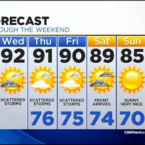 CBSMiami.com Weather @ Your Desk 10-1-14 12 PM