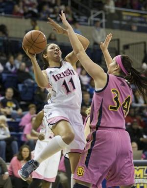 Diggins leads Notre Dame women over Marquette
