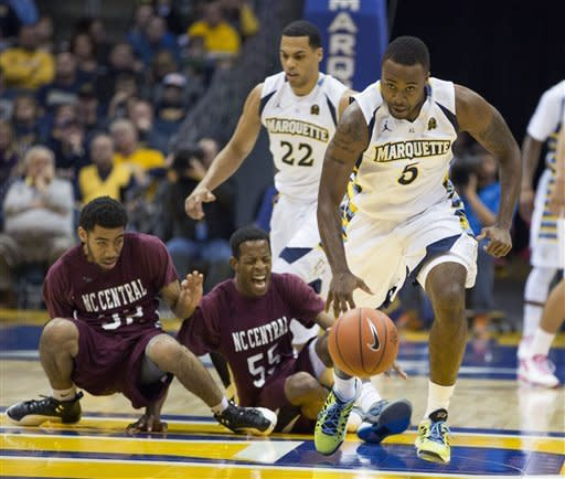 Marquette holds off NC Central 75-66