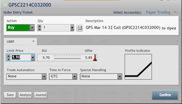 ABX Call Option