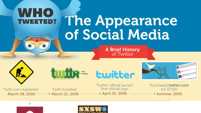 How Do You Sort Out Fake Followers From Real Ones on Twitter? [INFOGRAPHIC]