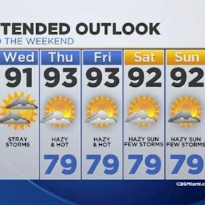 CBSMiami.com Weather @ Your Desk 7-23-14 12:30 PM