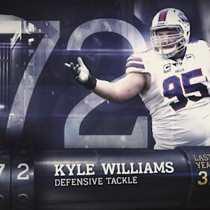 'Top 100 Players of 2015': No. 72 Kyle Williams