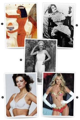 Lingerie in Throughout History
