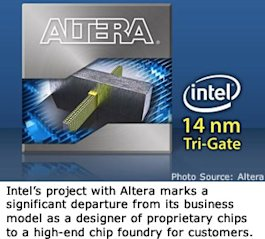 Intel's project with Altera marks a significant departure from its business model as a designer of proprietary chips to a high-end chip foundry for ...