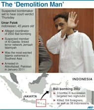 Graphic on Umar Patek, accused Indonesian bombmaker who set to hear the court verdict on his part in the 2002 Bali bombing that killed 202 people