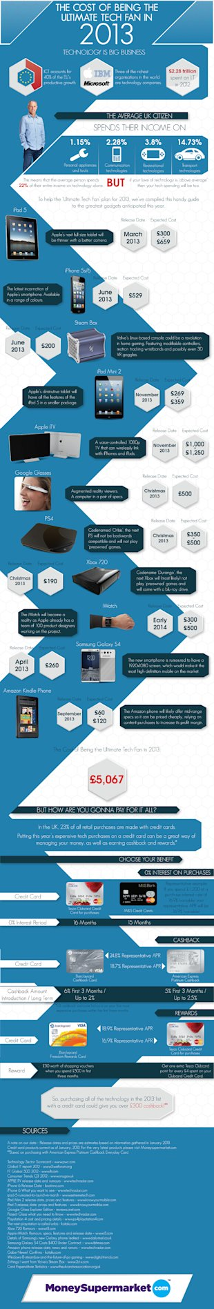 The Cost of Being the Ultimate Tech Fan in 2013 [Infographic] image ultimate tech fan