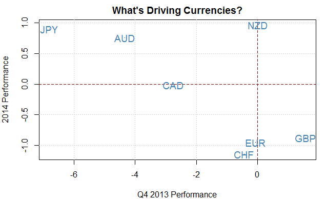 forex_trading_why_is_the_euro_lower_body_Picture_5.png, Why is the Euro Tumbling as the Australian Dollar Surges?