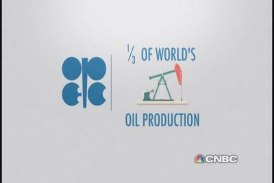 Why the US won't have OPEC to kick around in 2016