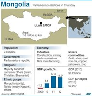 Graphic fact file on Mongolia, which will hold parliamentary elections on Thursday