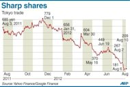 Graphic charting Japan&#39;s Sharp shares, as of August 10