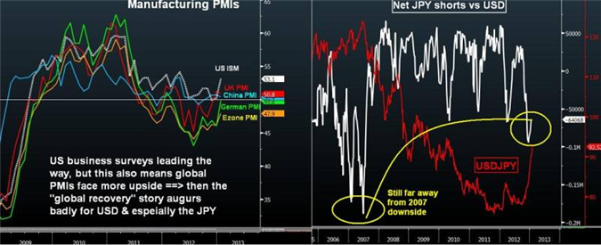 "Guest_Commentary_Why_Yen_Weakness_Is_Not_Being_Caused_by_Currency_War_body_Picture_1.png, Guest Commentary: Why Yen Weakness Is Not Being Caused by ""Currency War"""
