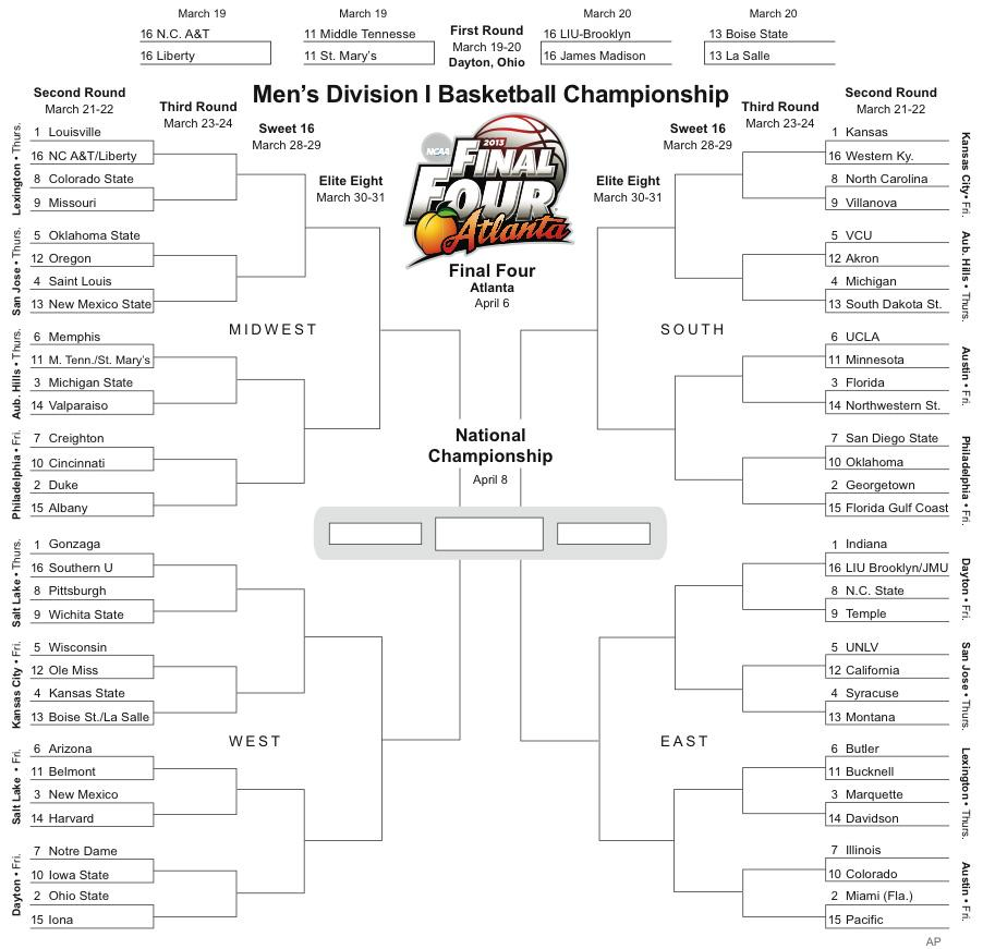 "ADDS lines to Gonzaga/Southern U and an ""a"" to Philadelphia in South region; bracket for the 2013 NCAA Men's Division I Basketball Championship"