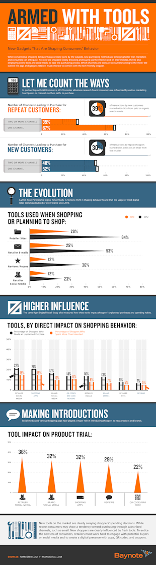 A Look at the Tools Retailers Use to Impact Consumer Behavior [INFOGRAPHIC] image armed with tools baynote