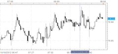 Inflation_Heats_up_in_September_USDJPY_Hangs_onto_Gains_After_Release_body_Picture_1.png, Inflation Heats up in September, USDJPY Hangs onto Gains Aft...