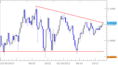 Forex_News_Inflation_Expectations_Fall_to_Lowest_Since_1997_AUDUSD_Flat_body_Picture_1.png, Forex News: Inflation Expectations Fall to Lowest Since 19...
