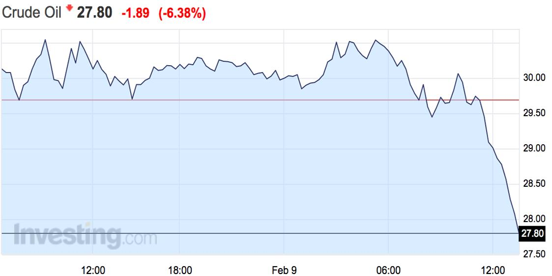 Stocks have made a huge comeback
